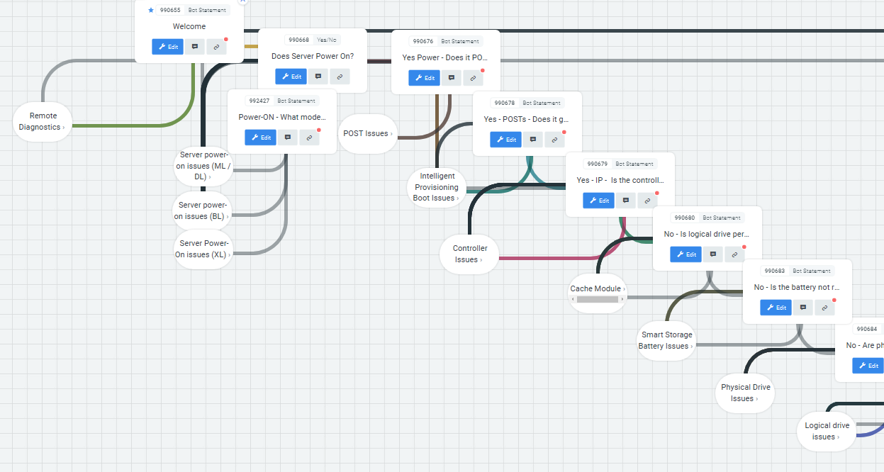 HPE Diagnostic Flow Bot